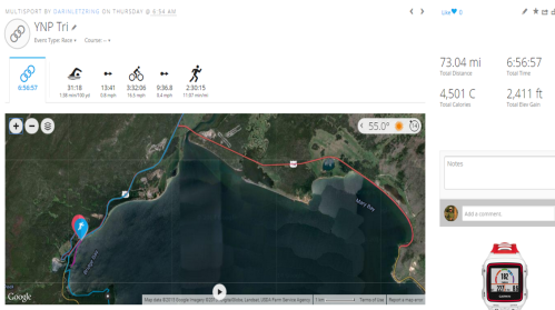 Summary of stats for first Yellowstone National Park half-distance triathlon.